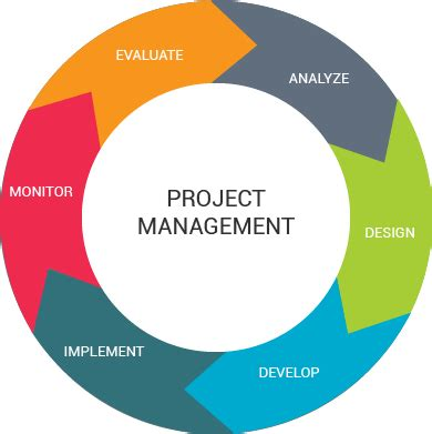 Resume seattle project manager software